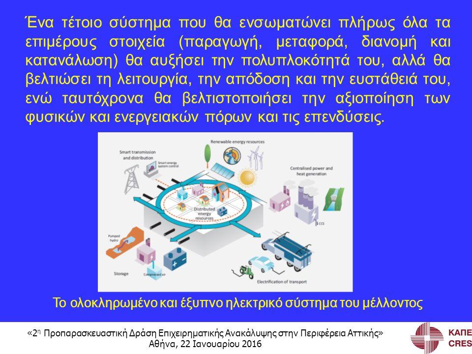 «2 η Προπαρασκευαστική Δράση Επιχειρηματικής Ανακάλυψης στην Περιφέρεια Αττικής» Αθήνα, 22 Ιανουαρίου 2016 Το ολοκληρωμένο και έξυπνο ηλεκτρικό σύστημα του μέλλοντος Ένα τέτοιο σύστημα που θα ενσωματώνει πλήρως όλα τα επιμέρους στοιχεία (παραγωγή, μεταφορά, διανομή και κατανάλωση) θα αυξήσει την πολυπλοκότητά του, αλλά θα βελτιώσει τη λειτουργία, την απόδοση και την ευστάθειά του, ενώ ταυτόχρονα θα βελτιστοποιήσει την αξιοποίηση των φυσικών και ενεργειακών πόρων και τις επενδύσεις.