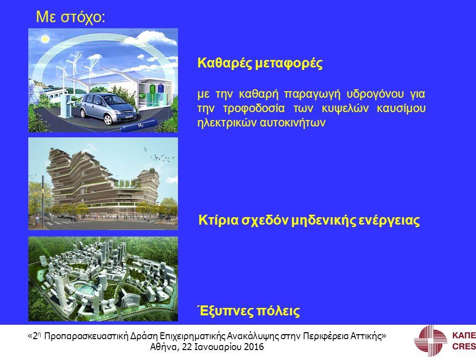 «2 η Προπαρασκευαστική Δράση Επιχειρηματικής Ανακάλυψης στην Περιφέρεια Αττικής» Αθήνα, 22 Ιανουαρίου 2016 Με στόχο: Έξυπνες πόλεις Καθαρές μεταφορές με την καθαρή παραγωγή υδρογόνου για την τροφοδοσία των κυψελών καυσίμου ηλεκτρικών αυτοκινήτων Κτίρια σχεδόν μηδενικής ενέργειας