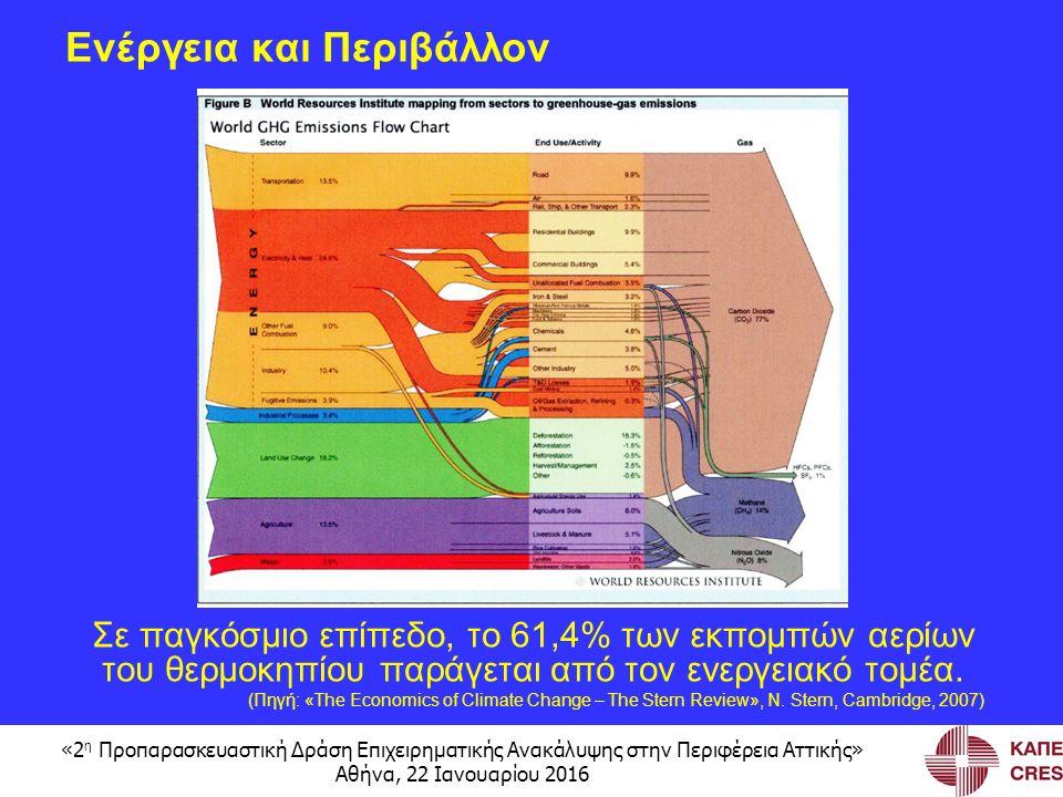 «2 η Προπαρασκευαστική Δράση Επιχειρηματικής Ανακάλυψης στην Περιφέρεια Αττικής» Αθήνα, 22 Ιανουαρίου 2016 Ενέργεια και Περιβάλλον Σε παγκόσμιο επίπεδο, το 61,4% των εκπομπών αερίων του θερμοκηπίου παράγεται από τον ενεργειακό τομέα.