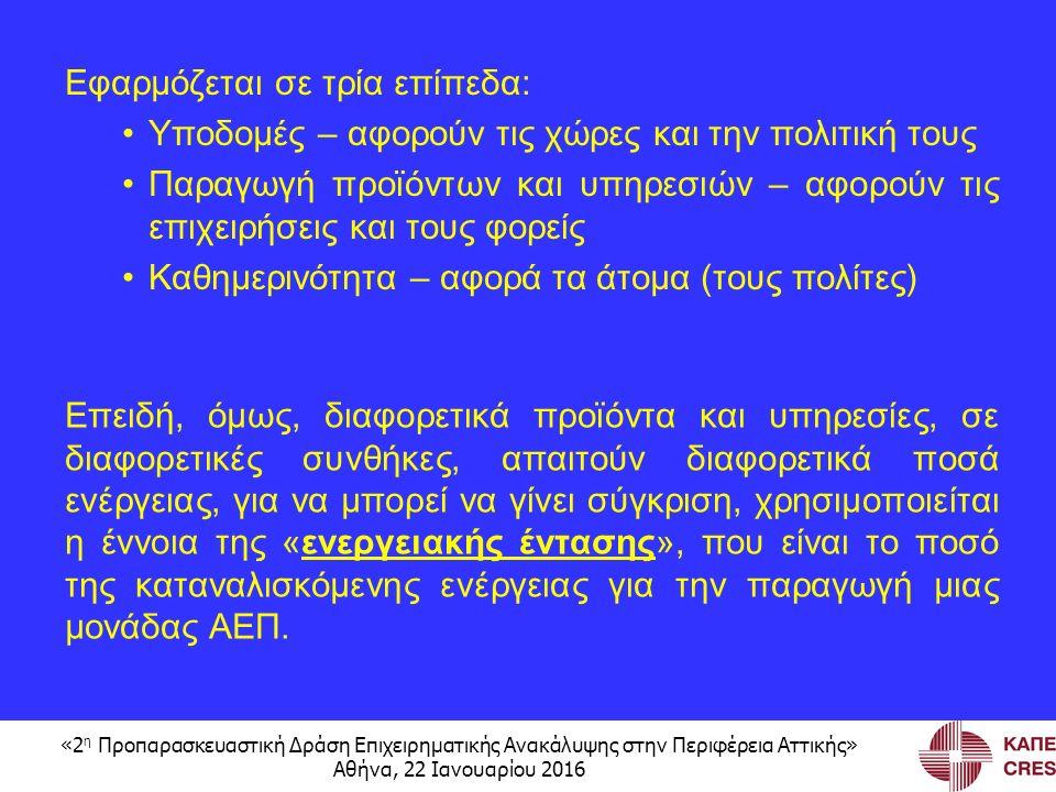 «2 η Προπαρασκευαστική Δράση Επιχειρηματικής Ανακάλυψης στην Περιφέρεια Αττικής» Αθήνα, 22 Ιανουαρίου 2016 Επειδή, όμως, διαφορετικά προϊόντα και υπηρεσίες, σε διαφορετικές συνθήκες, απαιτούν διαφορετικά ποσά ενέργειας, για να μπορεί να γίνει σύγκριση, χρησιμοποιείται η έννοια της «ενεργειακής έντασης», που είναι το ποσό της καταναλισκόμενης ενέργειας για την παραγωγή μιας μονάδας ΑΕΠ.
