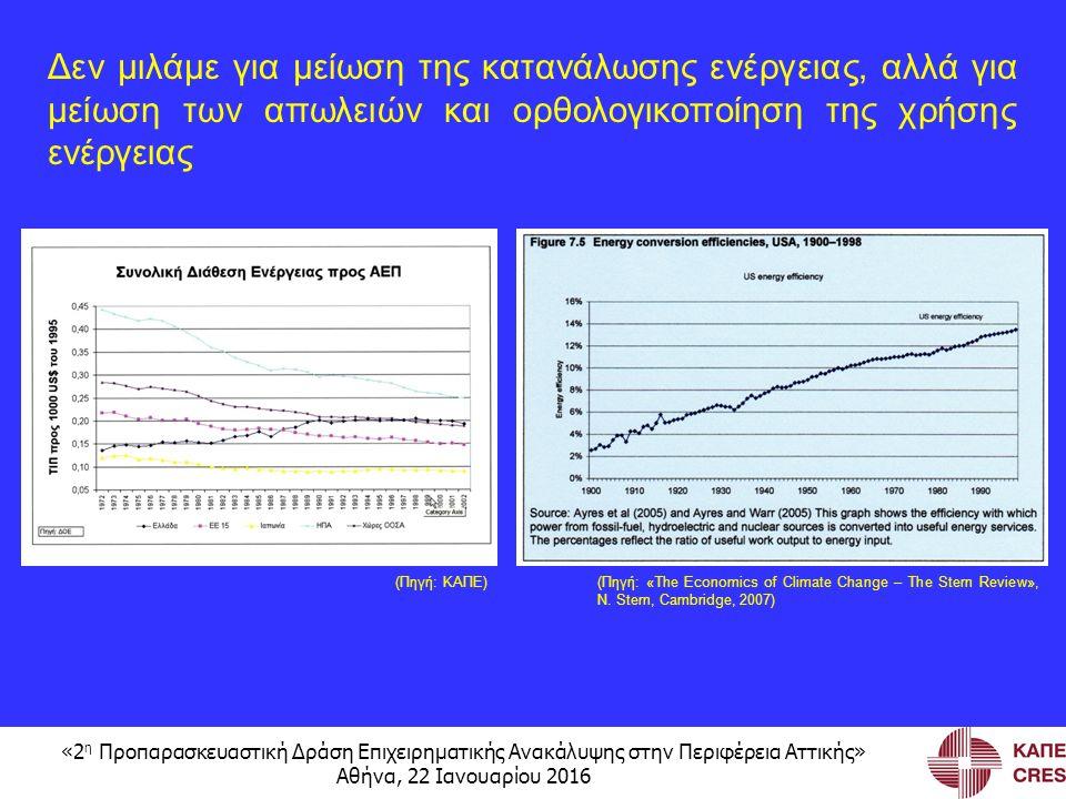 «2 η Προπαρασκευαστική Δράση Επιχειρηματικής Ανακάλυψης στην Περιφέρεια Αττικής» Αθήνα, 22 Ιανουαρίου 2016 (Πηγή: ΚΑΠΕ) Δεν μιλάμε για μείωση της κατανάλωσης ενέργειας, αλλά για μείωση των απωλειών και ορθολογικοποίηση της χρήσης ενέργειας (Πηγή: «The Economics of Climate Change – The Stern Review», N.