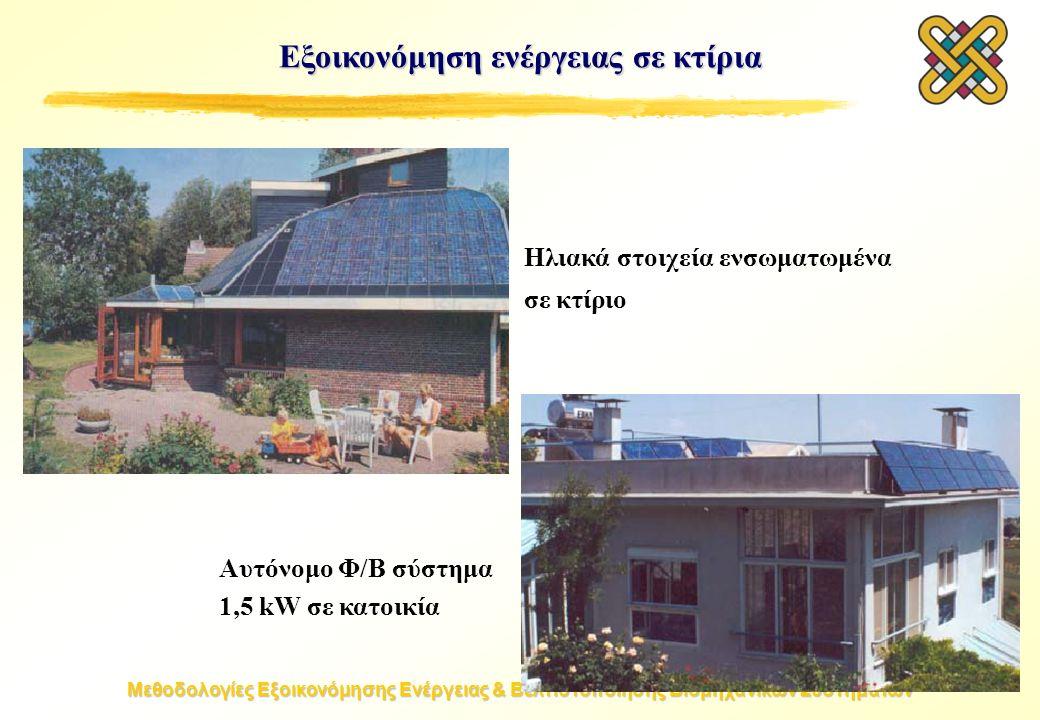 Μεθοδολογίες Εξοικονόμησης Ενέργειας & Βελτιστοποίησης Βιομηχανικών Συστημάτων Εξοικονόμηση ενέργειας σε κτίρια Ηλιακά στοιχεία ενσωματωμένα σε κτίριο Αυτόνομο Φ/Β σύστημα 1,5 kW σε κατοικία