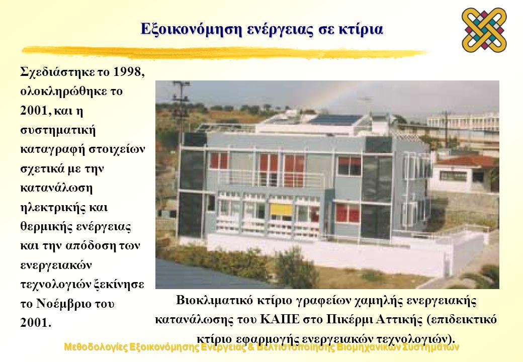 Μεθοδολογίες Εξοικονόμησης Ενέργειας & Βελτιστοποίησης Βιομηχανικών Συστημάτων Εξοικονόμηση ενέργειας σε κτίρια Βιοκλιματικό κτίριο γραφείων χαμηλής ενεργειακής κατανάλωσης του ΚΑΠΕ στο Πικέρμι Αττικής (επιδεικτικό κτίριο εφαρμογής ενεργειακών τεχνολογιών).