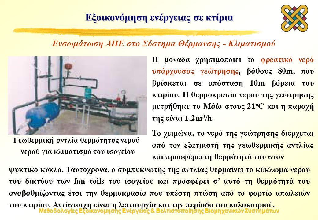 Μεθοδολογίες Εξοικονόμησης Ενέργειας & Βελτιστοποίησης Βιομηχανικών Συστημάτων Εξοικονόμηση ενέργειας σε κτίρια Γεωθερμική αντλία θερμότητας νερού- νερού για κλιματισμό του ισογείου Ενσωμάτωση ΑΠΕ στο Σύστημα Θέρμανσης - Κλιματισμού Η μονάδα χρησιμοποιεί το φρεατικό νερό υπάρχουσας γεώτρησης, βάθους 80m, που βρίσκεται σε απόσταση 10m βόρεια του κτιρίου.