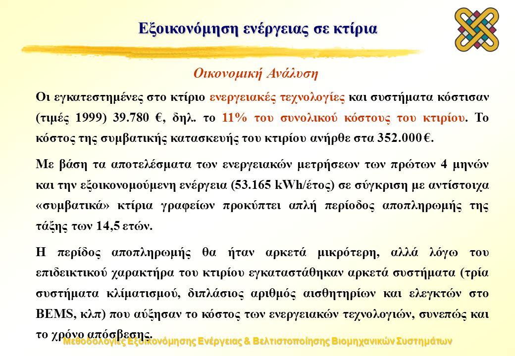 Μεθοδολογίες Εξοικονόμησης Ενέργειας & Βελτιστοποίησης Βιομηχανικών Συστημάτων Εξοικονόμηση ενέργειας σε κτίρια Οι εγκατεστημένες στο κτίριο ενεργειακές τεχνολογίες και συστήματα κόστισαν (τιμές 1999) 39.780 €, δηλ.