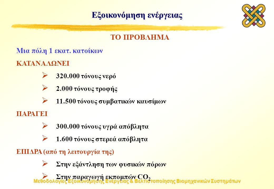 Μεθοδολογίες Εξοικονόμησης Ενέργειας & Βελτιστοποίησης Βιομηχανικών Συστημάτων Εξοικονόμηση ενέργειας ΤΟ ΠΡΟΒΛΗΜΑ Μια πόλη 1 εκατ.