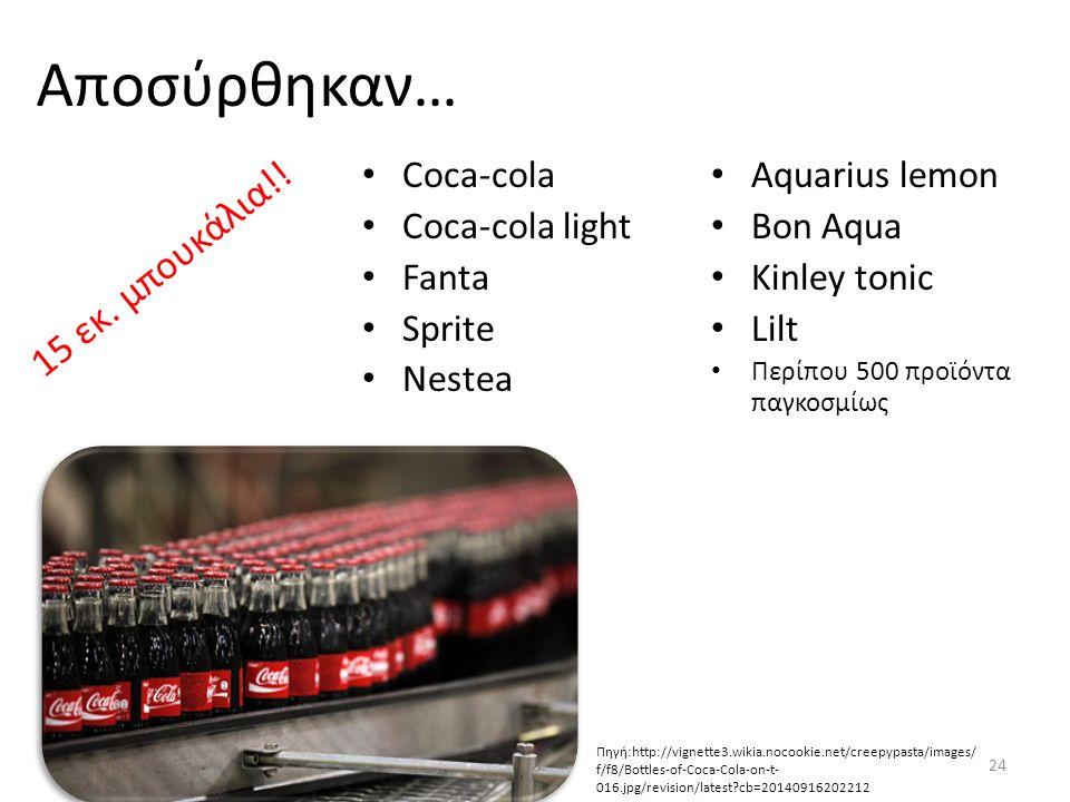 Αποσύρθηκαν… Coca-cola Coca-cola light Fanta Sprite Nestea Aquarius lemon Bon Aqua Kinley tonic Lilt Περίπου 500 προϊόντα παγκοσμίως 24 15 εκ.
