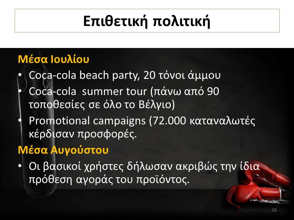 Επιθετική πολιτική Μέσα Ιουλίου Coca-cola beach party, 20 τόνοι άμμου Coca-cola summer tour (πάνω από 90 τοποθεσίες σε όλο το Βέλγιο) Promotional campaigns (72.000 καταναλωτές κέρδισαν προσφορές.