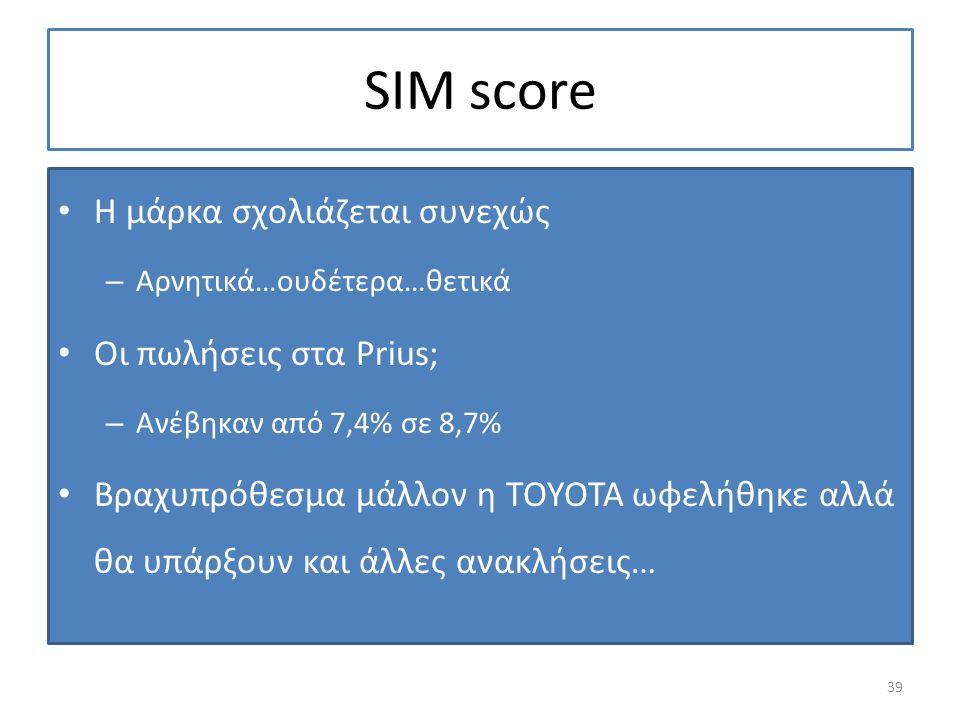 SIM score Η μάρκα σχολιάζεται συνεχώς – Αρνητικά…ουδέτερα…θετικά Οι πωλήσεις στα Prius; – Ανέβηκαν από 7,4% σε 8,7% Βραχυπρόθεσμα μάλλον η TOYOTA ωφελήθηκε αλλά θα υπάρξουν και άλλες ανακλήσεις… 39