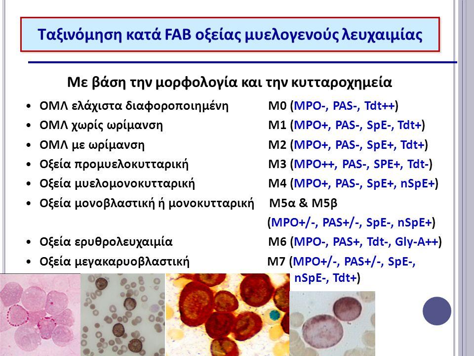 Ταξινόμηση κατά FAB οξείας μυελογενούς λευχαιμίας OΜΛ ελάχιστα διαφοροποιημένη Μ0 (MPO-, PAS-, Tdt++) ΟΜΛ χωρίς ωρίμανση Μ1 (MPO+, PAS-, SpE-, Tdt+) ΟΜΛ με ωρίμανση Μ2 (MPO+, PAS-, SpE+, Tdt+) Οξεία προμυελοκυτταρική Μ3 (MPO++, PAS-, SPE+, Tdt-) Οξεία μυελομονοκυτταρική Μ4 (MPO+, PAS-, SpE+, nSpE+) Οξεία μονοβλαστική ή μονοκυτταρική Μ5α & Μ5β (MPO+/-, PAS+/-, SpE-, nSpE+) Οξεία ερυθρολευχαιμία Μ6 (MPO-, PAS+, Tdt-, Gly-A++) Οξεία μεγακαρυοβλαστικήΜ7 (MPO+/-, PAS+/-, SpE-, nSpE-, Tdt+) Με βάση την μορφολογία και την κυτταροχημεία
