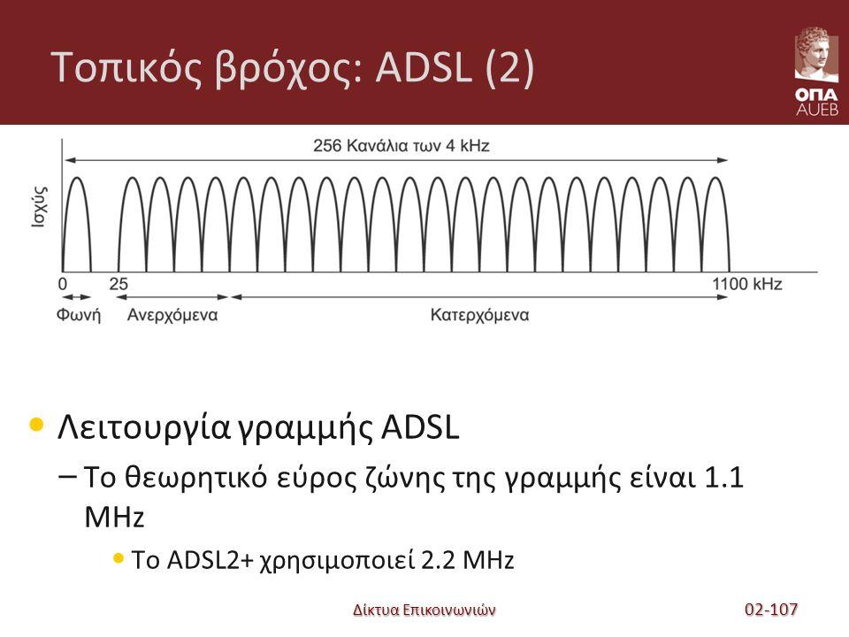 Δίκτυα Επικοινωνιών Τοπικός βρόχος: ADSL (2) Λειτουργία γραμμής ADSL – Το θεωρητικό εύρος ζώνης της γραμμής είναι 1.1 MHz Το ADSL2+ χρησιμοποιεί 2.2 MHz 02-107