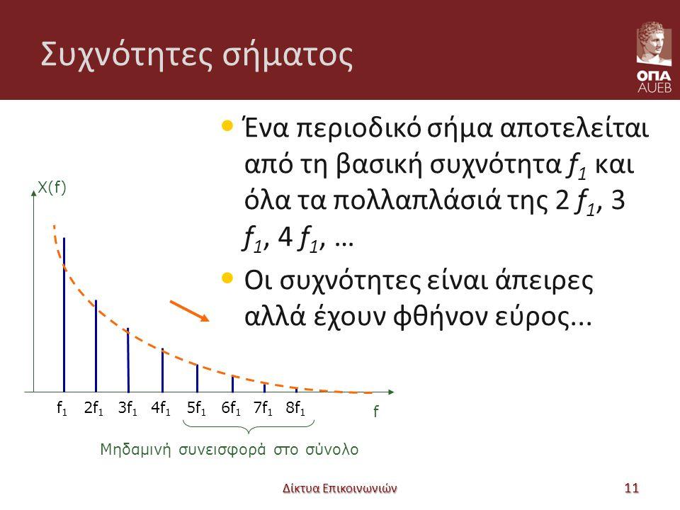 Συχνότητες σήματος Ένα περιοδικό σήμα αποτελείται από τη βασική συχνότητα f 1 και όλα τα πολλαπλάσιά της 2 f 1, 3 f 1, 4 f 1, … Οι συχνότητες είναι άπειρες αλλά έχουν φθήνον εύρος...
