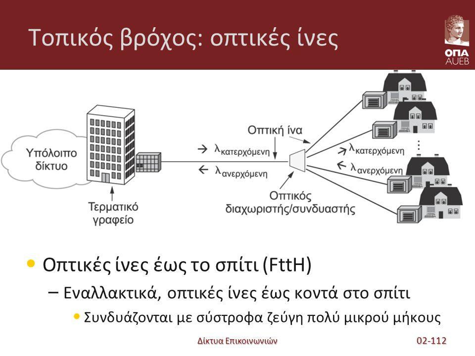 Δίκτυα Επικοινωνιών Τοπικός βρόχος: οπτικές ίνες Οπτικές ίνες έως το σπίτι (FttH) – Εναλλακτικά, οπτικές ίνες έως κοντά στο σπίτι Συνδυάζονται με σύστροφα ζεύγη πολύ μικρού μήκους 02-112