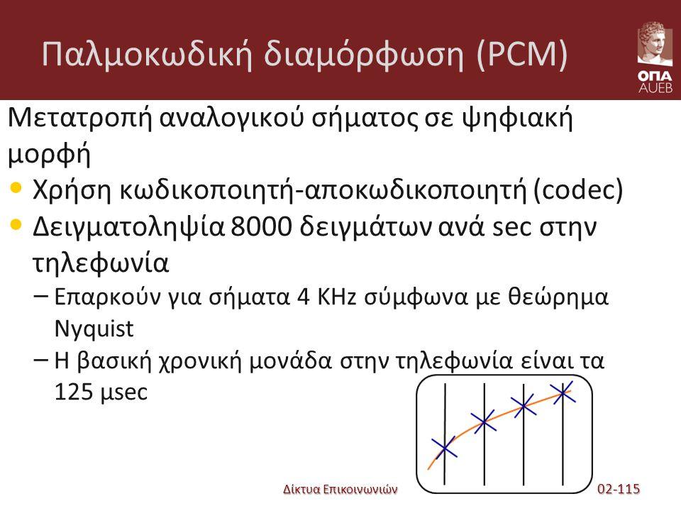 Δίκτυα Επικοινωνιών Παλμοκωδική διαμόρφωση (PCM) Μετατροπή αναλογικού σήματος σε ψηφιακή μορφή Χρήση κωδικοποιητή-αποκωδικοποιητή (codec) Δειγματοληψία 8000 δειγμάτων ανά sec στην τηλεφωνία – Επαρκούν για σήματα 4 KHz σύμφωνα με θεώρημα Nyquist – Η βασική χρονική μονάδα στην τηλεφωνία είναι τα 125 μsec 02-115