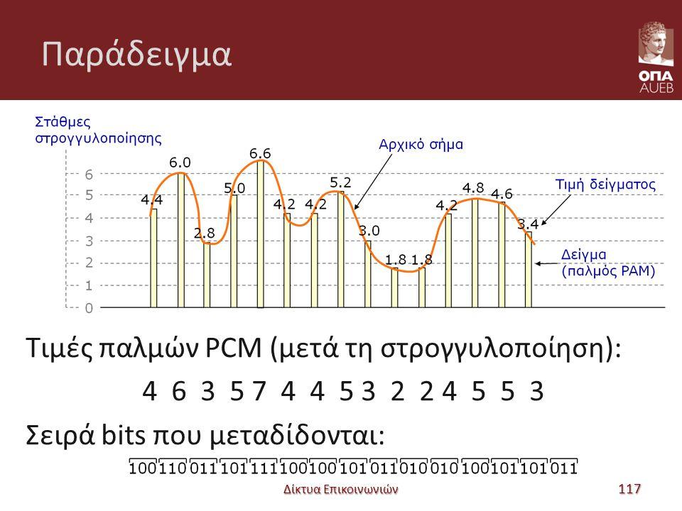 Παράδειγμα Τιμές παλμών PCM (μετά τη στρογγυλοποίηση): 4 6 3 5 7 4 4 5 3 2 2 4 5 5 3 Σειρά bits που μεταδίδονται: Δίκτυα Επικοινωνιών 117