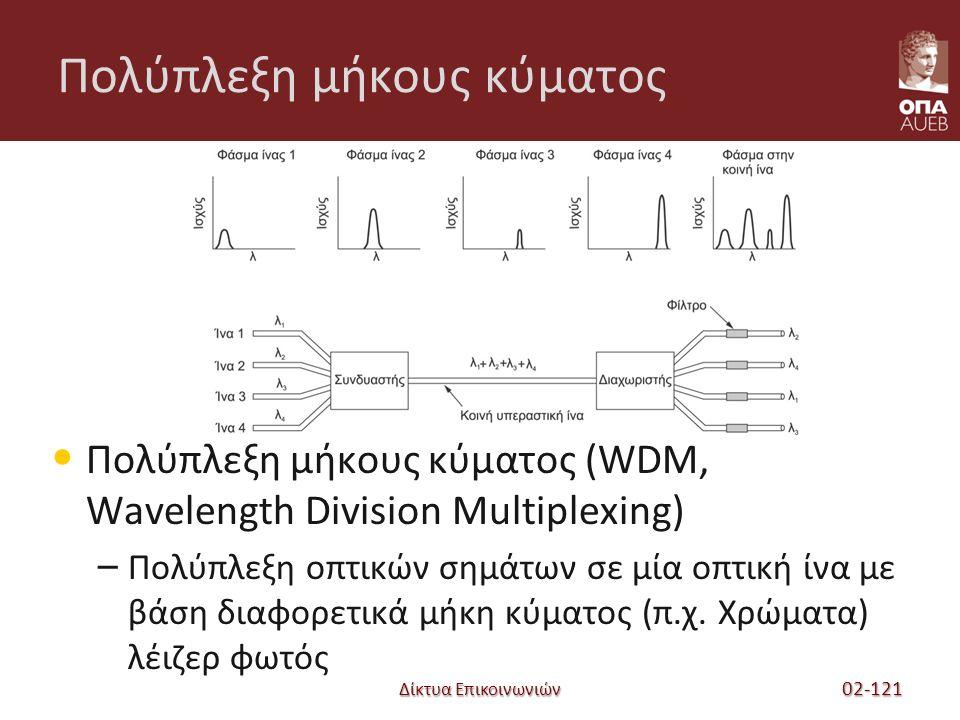 Πολύπλεξη μήκους κύματος Πολύπλεξη μήκους κύματος (WDM, Wavelength Division Multiplexing) – Πολύπλεξη οπτικών σημάτων σε μία οπτική ίνα με βάση διαφορετικά μήκη κύματος (π.χ.