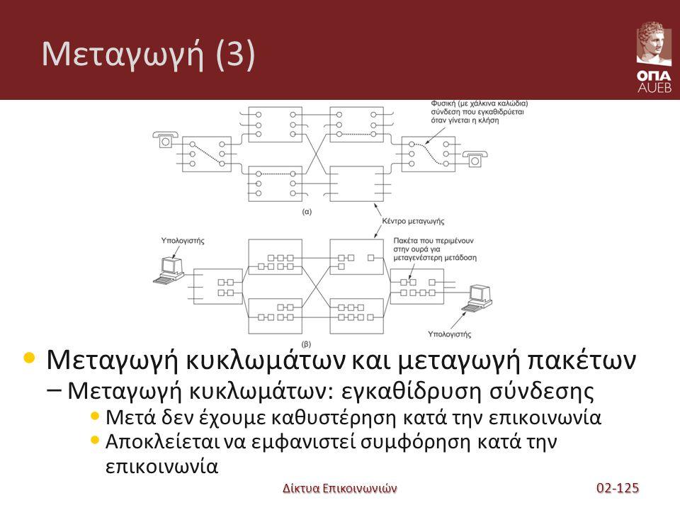 Δίκτυα Επικοινωνιών Μεταγωγή (3) Μεταγωγή κυκλωμάτων και μεταγωγή πακέτων – Μεταγωγή κυκλωμάτων: εγκαθίδρυση σύνδεσης Μετά δεν έχουμε καθυστέρηση κατά την επικοινωνία Αποκλείεται να εμφανιστεί συμφόρηση κατά την επικοινωνία 02-125