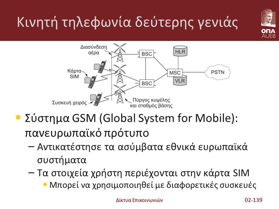 Δίκτυα Επικοινωνιών Κινητή τηλεφωνία δεύτερης γενιάς Σύστημα GSM (Global System for Mobile): πανευρωπαϊκό πρότυπο – Αντικατέστησε τα ασύμβατα εθνικά ευρωπαϊκά συστήματα – Τα στοιχεία χρήστη περιέχονται στην κάρτα SIM Μπορεί να χρησιμοποιηθεί με διαφορετικές συσκευές 02-139