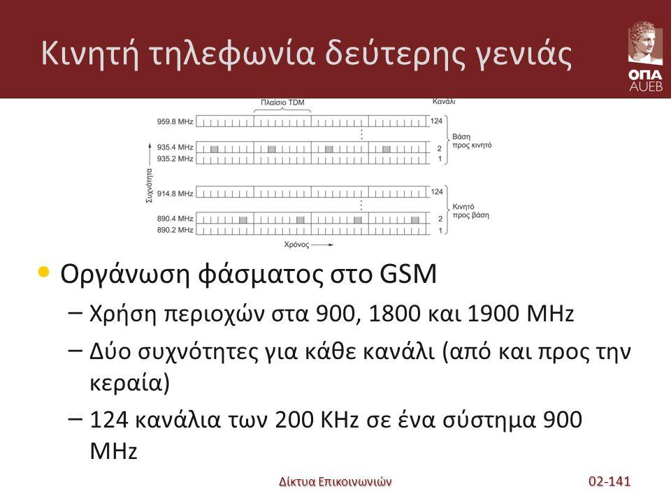 Δίκτυα Επικοινωνιών Κινητή τηλεφωνία δεύτερης γενιάς Οργάνωση φάσματος στο GSM – Χρήση περιοχών στα 900, 1800 και 1900 MHz – Δύο συχνότητες για κάθε κανάλι (από και προς την κεραία) – 124 κανάλια των 200 KHz σε ένα σύστημα 900 MHz 02-141