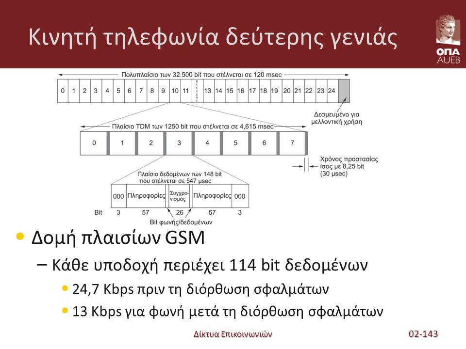 Δίκτυα Επικοινωνιών Κινητή τηλεφωνία δεύτερης γενιάς Δομή πλαισίων GSM – Κάθε υποδοχή περιέχει 114 bit δεδομένων 24,7 Kbps πριν τη διόρθωση σφαλμάτων 13 Kbps για φωνή μετά τη διόρθωση σφαλμάτων 02-143