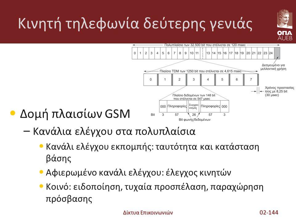 Δίκτυα Επικοινωνιών Κινητή τηλεφωνία δεύτερης γενιάς Δομή πλαισίων GSM – Κανάλια ελέγχου στα πολυπλαίσια Κανάλι ελέγχου εκπομπής: ταυτότητα και κατάσταση βάσης Αφιερωμένο κανάλι ελέγχου: έλεγχος κινητών Κοινό: ειδοποίηση, τυχαία προσπέλαση, παραχώρηση πρόσβασης 02-144