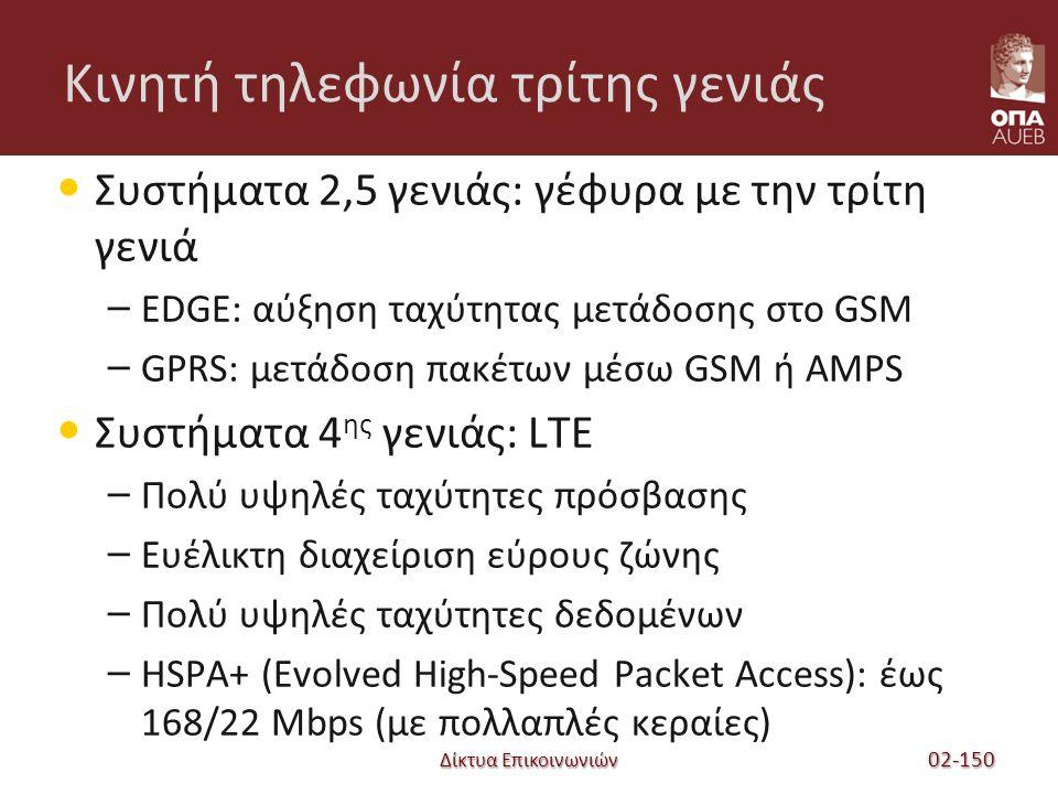 Κινητή τηλεφωνία τρίτης γενιάς Συστήματα 2,5 γενιάς: γέφυρα με την τρίτη γενιά – EDGE: αύξηση ταχύτητας μετάδοσης στο GSM – GPRS: μετάδοση πακέτων μέσω GSM ή AMPS Συστήματα 4 ης γενιάς: LTE – Πολύ υψηλές ταχύτητες πρόσβασης – Ευέλικτη διαχείριση εύρους ζώνης – Πολύ υψηλές ταχύτητες δεδομένων – HSPA+ (Evolved High-Speed Packet Access): έως 168/22 Mbps (με πολλαπλές κεραίες) Δίκτυα Επικοινωνιών 02-150