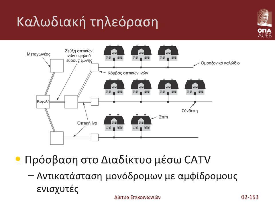 Δίκτυα Επικοινωνιών Καλωδιακή τηλεόραση Πρόσβαση στο Διαδίκτυο μέσω CATV – Αντικατάσταση μονόδρομων με αμφίδρομους ενισχυτές 02-153