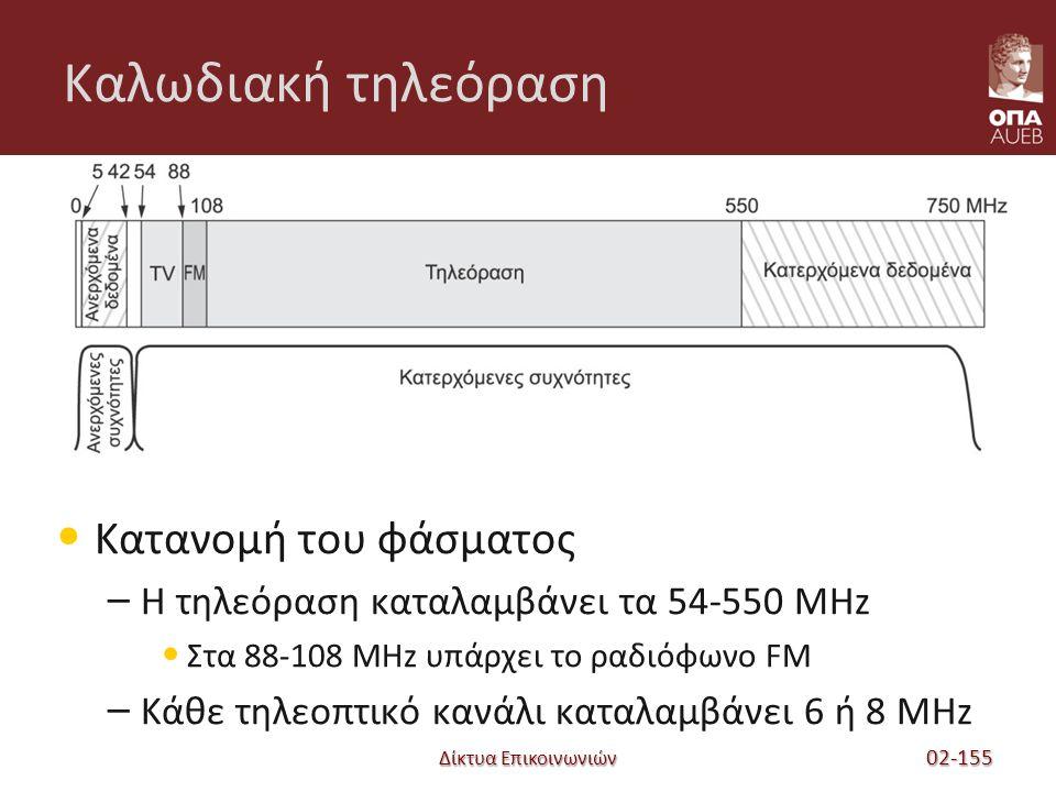 Δίκτυα Επικοινωνιών Καλωδιακή τηλεόραση Κατανομή του φάσματος – Η τηλεόραση καταλαμβάνει τα 54-550 MHz Στα 88-108 MHz υπάρχει το ραδιόφωνο FM – Κάθε τηλεοπτικό κανάλι καταλαμβάνει 6 ή 8 MHz 02-155