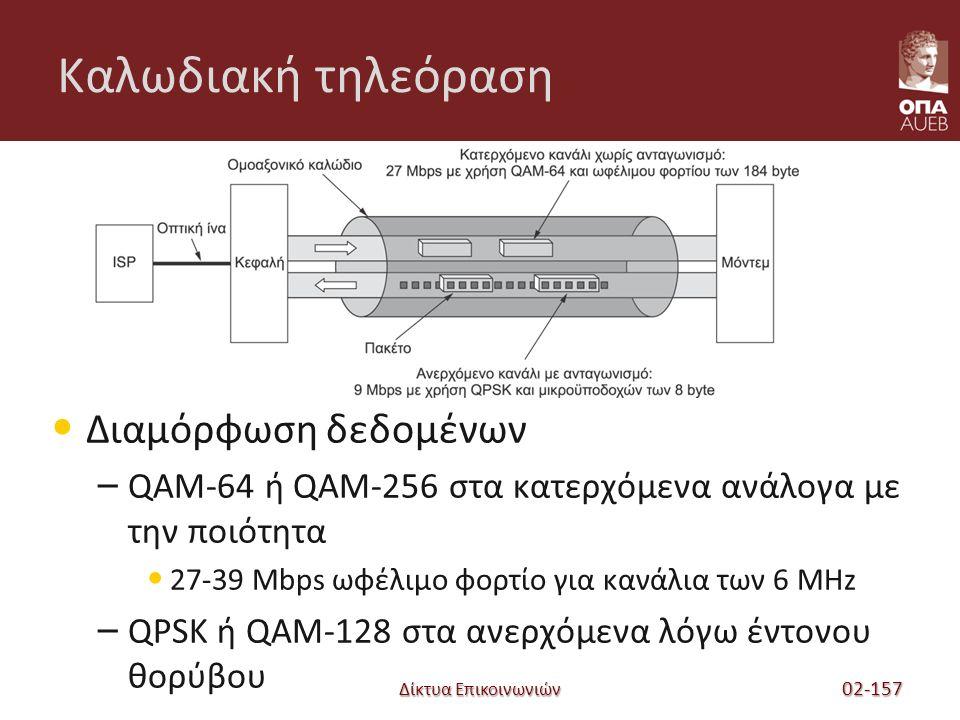 Δίκτυα Επικοινωνιών Καλωδιακή τηλεόραση Διαμόρφωση δεδομένων – QAM-64 ή QAM-256 στα κατερχόμενα ανάλογα με την ποιότητα 27-39 Mbps ωφέλιμο φορτίο για κανάλια των 6 MHz – QPSK ή QAM-128 στα ανερχόμενα λόγω έντονου θορύβου 02-157