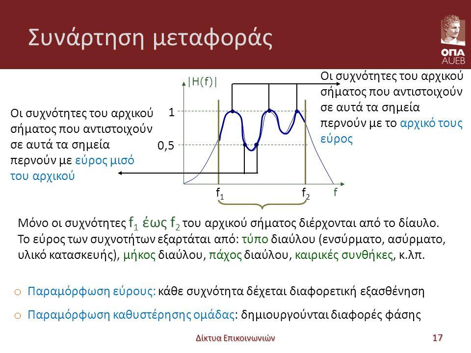 Συνάρτηση μεταφοράς Δίκτυα Επικοινωνιών 17 f |Η(f)| f1f1 f2f2 1 0,5 Οι συχνότητες του αρχικού σήματος που αντιστοιχούν σε αυτά τα σημεία περνούν με το αρχικό τους εύρος Οι συχνότητες του αρχικού σήματος που αντιστοιχούν σε αυτά τα σημεία περνούν με εύρος μισό του αρχικού Μόνο οι συχνότητες f 1 έως f 2 του αρχικού σήματος διέρχονται από το δίαυλο.