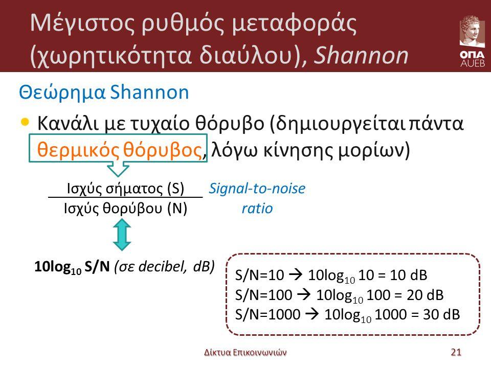 Μέγιστος ρυθμός μεταφοράς (χωρητικότητα διαύλου), Shannon Θεώρημα Shannon Κανάλι με τυχαίο θόρυβο (δημιουργείται πάντα θερμικός θόρυβος, λόγω κίνησης μορίων) Δίκτυα Επικοινωνιών 21 Ισχύς σήματος (S) Ισχύς θορύβου (N) Signal-to-noise ratio 10log 10 S/N (σε decibel, dB) S/N=10  10log 10 10 = 10 dB S/N=100  10log 10 100 = 20 dB S/N=1000  10log 10 1000 = 30 dB