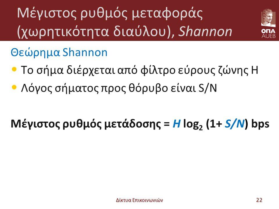 Μέγιστος ρυθμός μεταφοράς (χωρητικότητα διαύλου), Shannon Θεώρημα Shannon Το σήμα διέρχεται από φίλτρο εύρους ζώνης H Λόγος σήματος προς θόρυβο είναι S/N Μέγιστος ρυθμός μετάδοσης = H log 2 (1+ S/N) bps Δίκτυα Επικοινωνιών 22