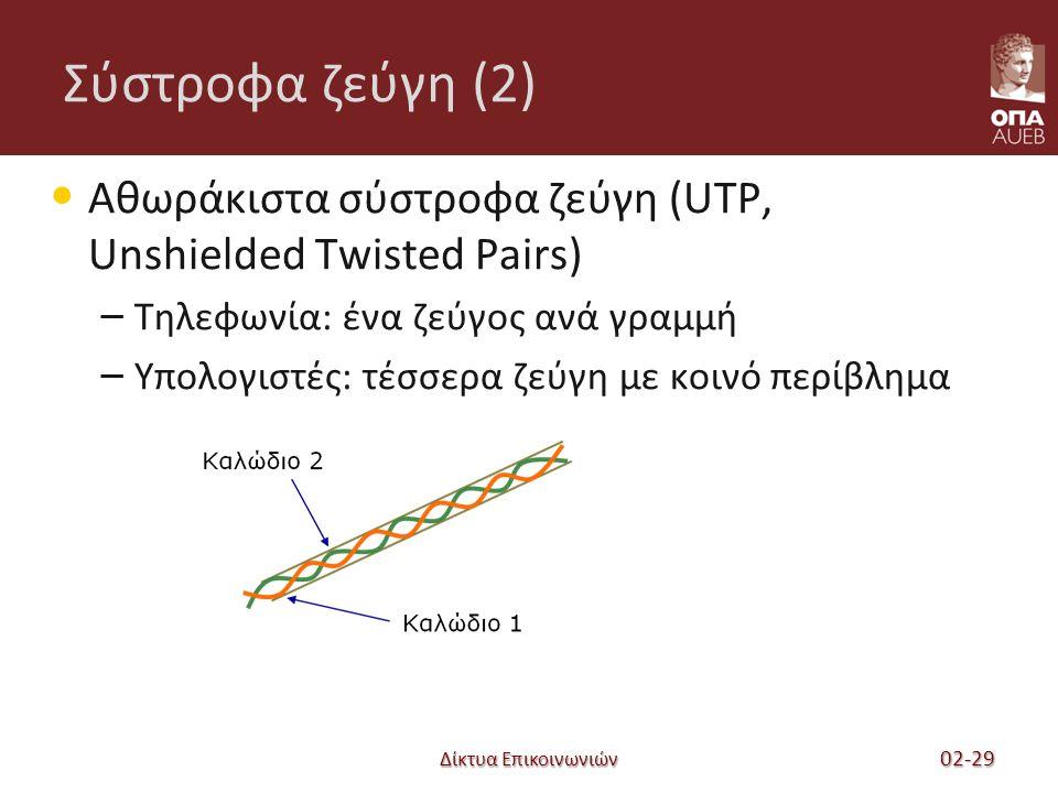 Δίκτυα Επικοινωνιών Σύστροφα ζεύγη (2) Αθωράκιστα σύστροφα ζεύγη (UTP, Unshielded Twisted Pairs) – Τηλεφωνία: ένα ζεύγος ανά γραμμή – Υπολογιστές: τέσσερα ζεύγη με κοινό περίβλημα 02-29