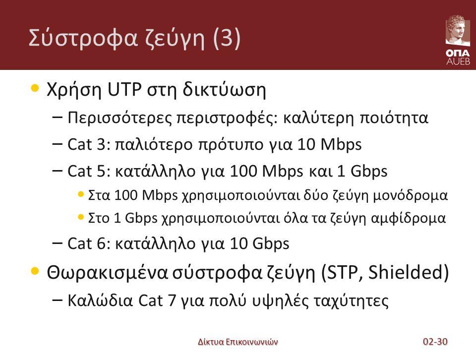 Σύστροφα ζεύγη (3) Χρήση UTP στη δικτύωση – Περισσότερες περιστροφές: καλύτερη ποιότητα – Cat 3: παλιότερο πρότυπο για 10 Mbps – Cat 5: κατάλληλο για 100 Mbps και 1 Gbps Στα 100 Mbps χρησιμοποιούνται δύο ζεύγη μονόδρομα Στο 1 Gbps χρησιμοποιούνται όλα τα ζεύγη αμφίδρομα – Cat 6: κατάλληλο για 10 Gbps Θωρακισμένα σύστροφα ζεύγη (STP, Shielded) – Καλώδια Cat 7 για πολύ υψηλές ταχύτητες Δίκτυα Επικοινωνιών 02-30