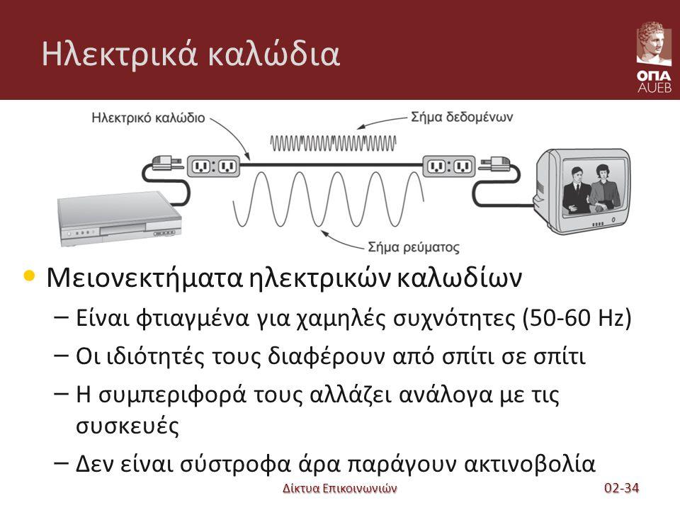 Ηλεκτρικά καλώδια Μειονεκτήματα ηλεκτρικών καλωδίων – Είναι φτιαγμένα για χαμηλές συχνότητες (50-60 Hz) – Οι ιδιότητές τους διαφέρουν από σπίτι σε σπίτι – Η συμπεριφορά τους αλλάζει ανάλογα με τις συσκευές – Δεν είναι σύστροφα άρα παράγουν ακτινοβολία Δίκτυα Επικοινωνιών 02-34