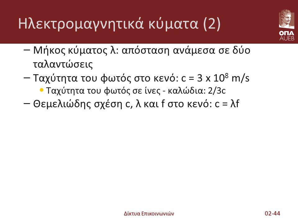 Δίκτυα Επικοινωνιών Ηλεκτρομαγνητικά κύματα (2) – Μήκος κύματος λ: απόσταση ανάμεσα σε δύο ταλαντώσεις – Ταχύτητα του φωτός στο κενό: c = 3 x 10 8 m/s Ταχύτητα του φωτός σε ίνες - καλώδια: 2/3c – Θεμελιώδης σχέση c, λ και f στο κενό: c = λf 02-44