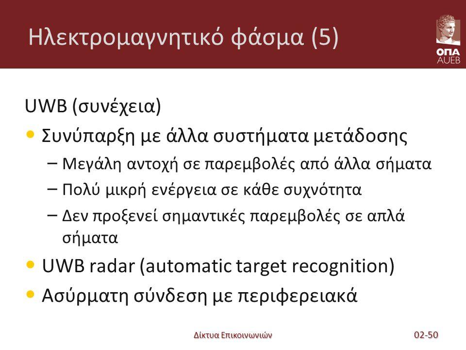 Ηλεκτρομαγνητικό φάσμα (5) UWB (συνέχεια) Συνύπαρξη με άλλα συστήματα μετάδοσης – Μεγάλη αντοχή σε παρεμβολές από άλλα σήματα – Πολύ μικρή ενέργεια σε κάθε συχνότητα – Δεν προξενεί σημαντικές παρεμβολές σε απλά σήματα UWB radar (automatic target recognition) Ασύρματη σύνδεση με περιφερειακά Δίκτυα Επικοινωνιών 02-50