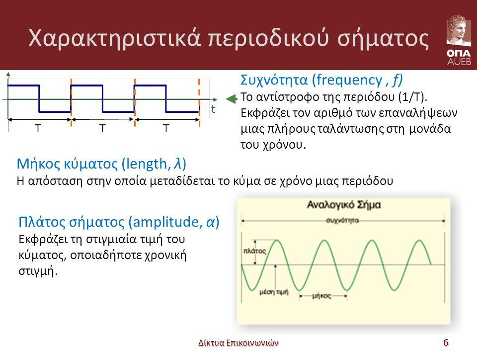Χαρακτηριστικά περιοδικού σήματος Δίκτυα Επικοινωνιών 7 Φάση σήματος (phase, φ) Εκφράζει τη διαφορά φ ενός σήματος, όταν συγκρίνεται με κάποια αρχή που ορίζουμε και χρησιμοποιούμε ως αναφορά Π/2 t