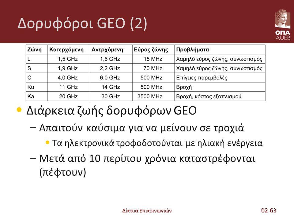 Δίκτυα Επικοινωνιών Δορυφόροι GEO (2) Διάρκεια ζωής δορυφόρων GEO – Απαιτούν καύσιμα για να μείνουν σε τροχιά Τα ηλεκτρονικά τροφοδοτούνται με ηλιακή ενέργεια – Μετά από 10 περίπου χρόνια καταστρέφονται (πέφτουν) 02-63