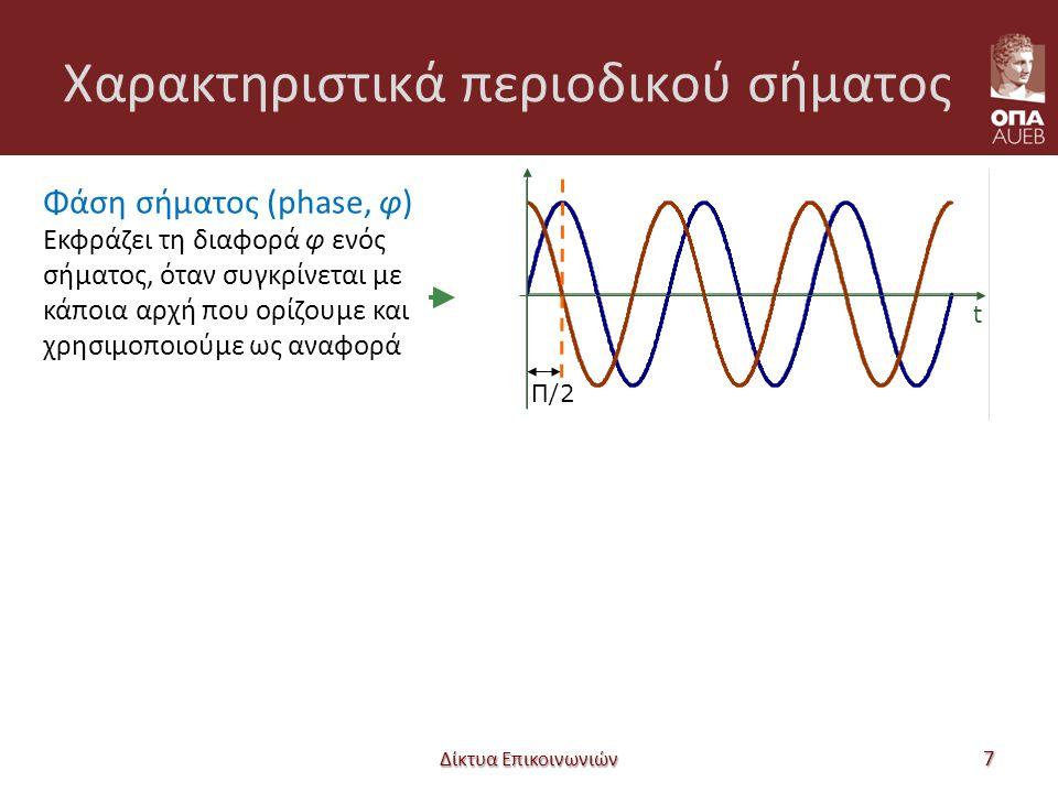 Δίκτυα Επικοινωνιών Σύστροφα ζεύγη (twisted pairs) Ζεύγος μονωμένων χάλκινων συρμάτων – Όταν δεν συστρέφονται σχηματίζουν κεραία – Με τη συστροφή αλληλοακυρώνονται οι εκπομπές – Το εύρος ζώνης εξαρτάται από το πάχος και το μήκος Χρησιμοποιούνται ευρέως στην τηλεφωνία – Δεν απαιτούν ενισχυτές για αρκετά χιλιόμετρα – Συνήθως πακετάρονται σε δέσμες (π.χ.
