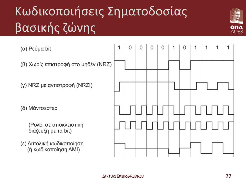 Κωδικοποιήσεις Σηματοδοσίας βασικής ζώνης Δίκτυα Επικοινωνιών 77