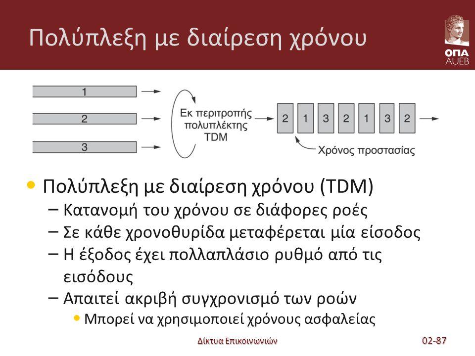 Δίκτυα Επικοινωνιών Πολύπλεξη με διαίρεση χρόνου Πολύπλεξη με διαίρεση χρόνου (TDM) – Κατανομή του χρόνου σε διάφορες ροές – Σε κάθε χρονοθυρίδα μεταφέρεται μία είσοδος – Η έξοδος έχει πολλαπλάσιο ρυθμό από τις εισόδους – Απαιτεί ακριβή συγχρονισμό των ροών Μπορεί να χρησιμοποιεί χρόνους ασφαλείας 02-87