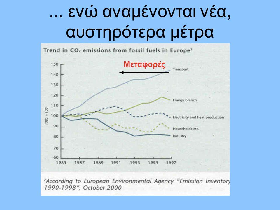 ... ενώ αναμένονται νέα, αυστηρότερα μέτρα Μεταφορές