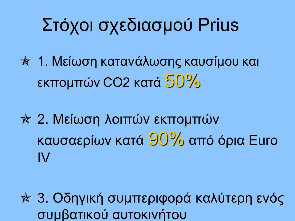 50%  1. Μείωση κατανάλωσης καυσίμου και εκπομπών CO2 κατά 50% 90%  2.