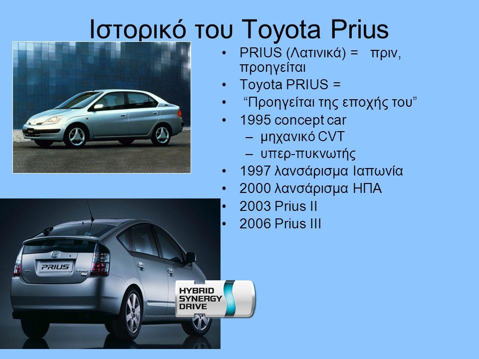 Ιστορικό του Toyota Prius PRIUS (Λατινικά) = πριν, προηγείται Toyota PRIUS = Προηγείται της εποχής του 1995 concept car –μηχανικό CVT –υπερ-πυκνωτής 1997 λανσάρισμα Ιαπωνία 2000 λανσάρισμα ΗΠΑ 2003 Prius II 2006 Prius III