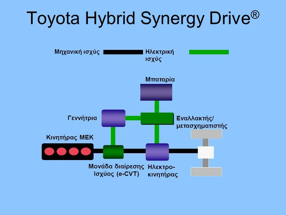 Μπαταρία Κινητήρας ΜΕΚ Γεννήτρια Μονάδα διαίρεσης Ισχύος (e-CVT) Ηλεκτρο- κινητήρας Εναλλακτής/ μετασχηματιστής Μηχανική ισχύςΗλεκτρική ισχύς Toyota Hybrid Synergy Drive ®