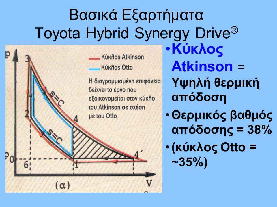 Κύκλος Atkinson = Υψηλή θερμική απόδοση Θερμικός βαθμός απόδοσης = 38% (κύκλος Otto = ~35%) Βασικά Εξαρτήματα Toyota Hybrid Synergy Drive ®