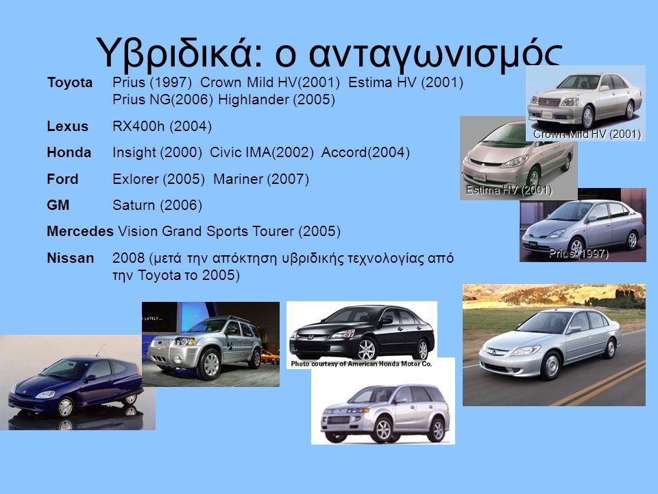 Υβριδικά: ο ανταγωνισμός ToyotaPrius (1997) Crown Mild HV(2001) Estima HV (2001) Prius NG(2006) Highlander (2005) LexusRX400h (2004) HondaInsight (2000) Civic ΙΜΑ(2002) Accord(2004) FordExlorer (2005) Mariner (2007) GMSaturn (2006) Mercedes Vision Grand Sports Tourer (2005) Nissan2008 (μετά την απόκτηση υβριδικής τεχνολογίας από την Toyota το 2005) Prius (1997) Estima HV (2001) Crown Mild HV (2001)