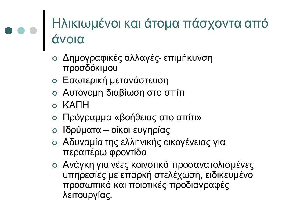 Ηλικιωμένοι και άτομα πάσχοντα από άνοια Δημογραφικές αλλαγές- επιμήκυνση προσδόκιμου Εσωτερική μετανάστευση Αυτόνομη διαβίωση στο σπίτι ΚΑΠΗ Πρόγραμμα «βοήθειας στο σπίτι» Ιδρύματα – οίκοι ευγηρίας Αδυναμία της ελληνικής οικογένειας για περαιτέρω φροντίδα Ανάγκη για νέες κοινοτικά προσανατολισμένες υπηρεσίες με επαρκή στελέχωση, ειδικευμένο προσωπικό και ποιοτικές προδιαγραφές λειτουργίας.