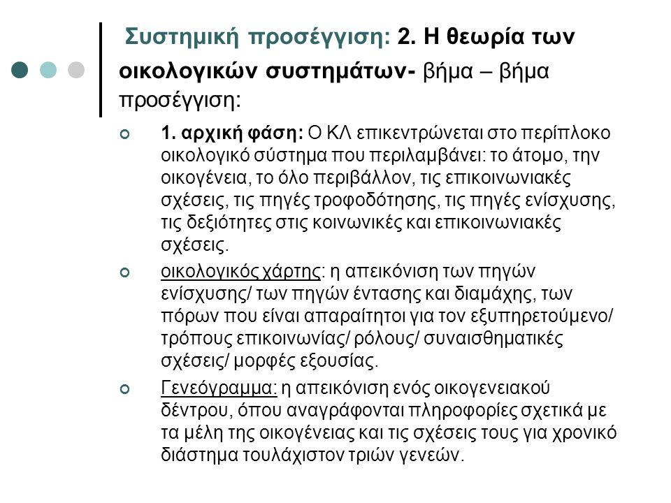 Συστημική προσέγγιση: 2. Η θεωρία των οικολογικών συστημάτων- βήμα – βήμα προσέγγιση: 1.